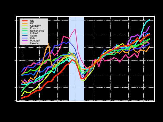 exports-EU-various-2015-04-10