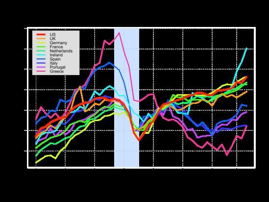 imports-EU-various-2015-04-10