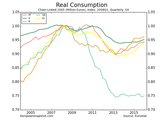 Real Consumption-5.png