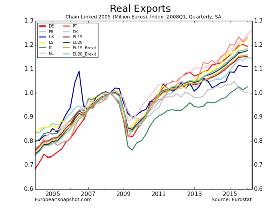 Real Exports-13.png