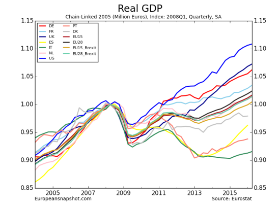 Real GDP-13.png