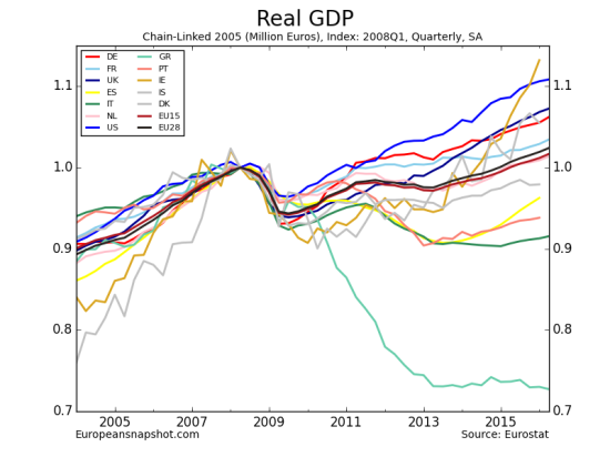 Real GDP-14.png