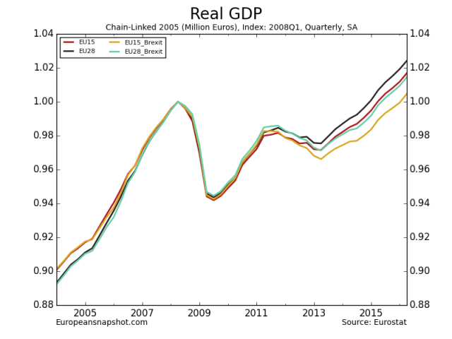 Real GDP-4.png