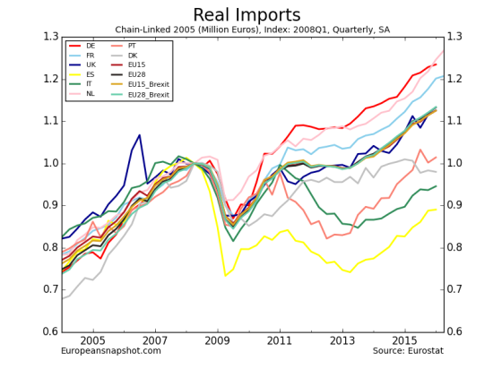 Real Imports-13
