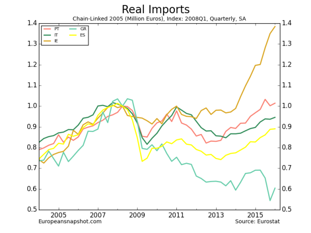 Real Imports-5.png