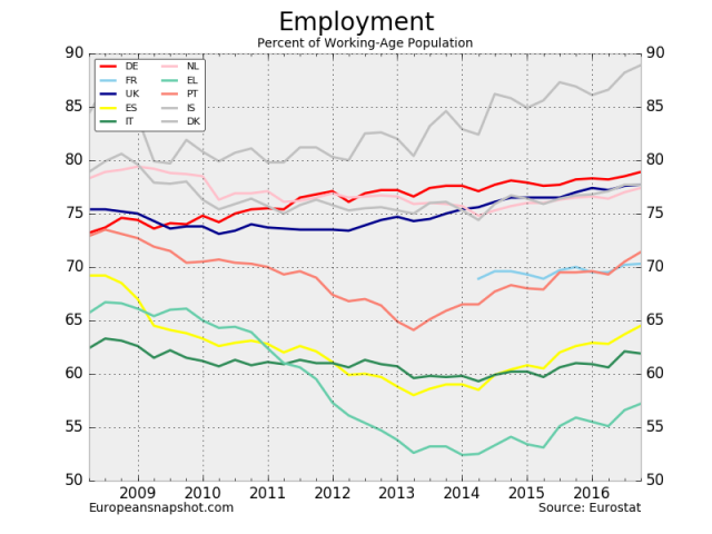 Employment-20170127-1.png