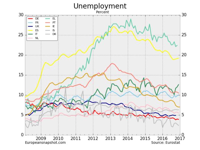 Unemployment-20170117.png